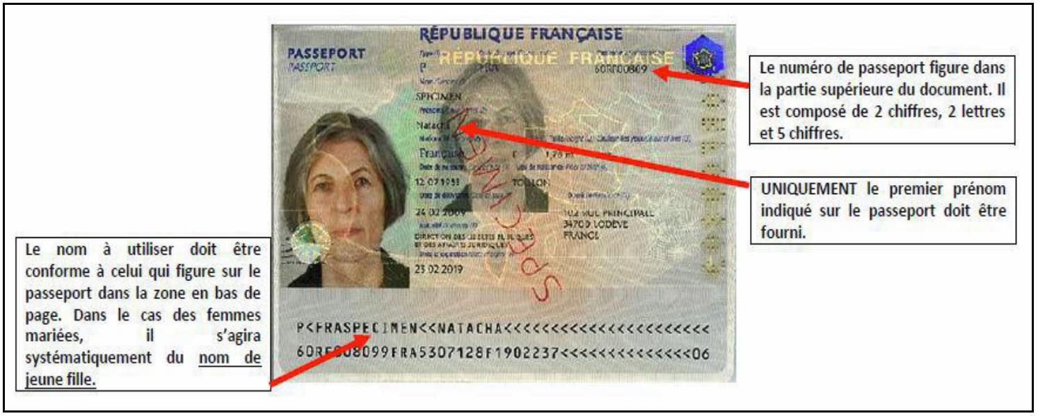 Aide mentions visa - USA ESTA